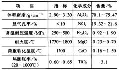 熔铸莫来石砖原料及生产工艺介绍