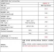 锅炉用qy8.vip千赢国际以及耐火制品中英文介绍