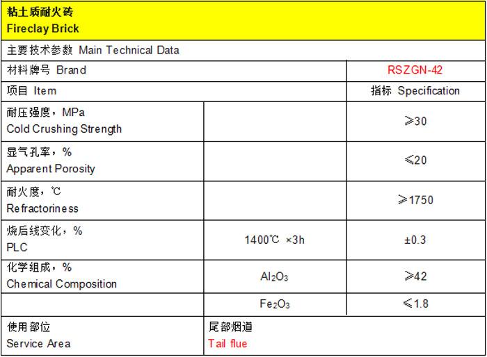 粘土质qy8.vip千赢国际理化指标